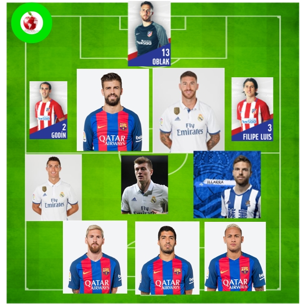 LA LIGA 2017 The Dream 11 on O1 SPORTS.jpg